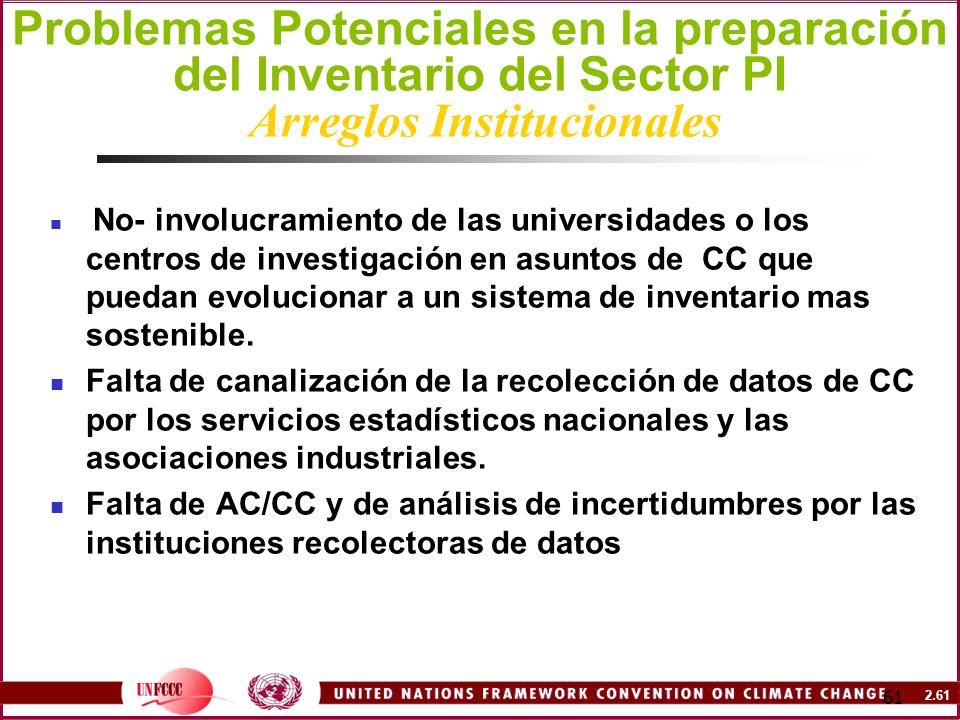 Problemas Potenciales en la preparación del Inventario del Sector PI Arreglos Institucionales