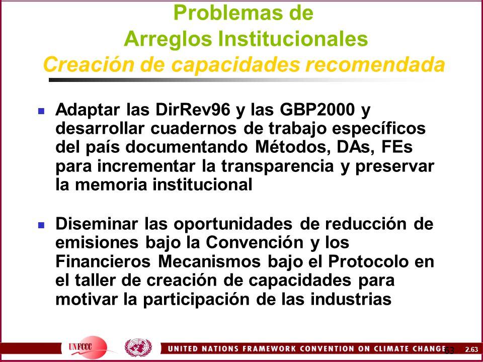 Problemas de Arreglos Institucionales Creación de capacidades recomendada