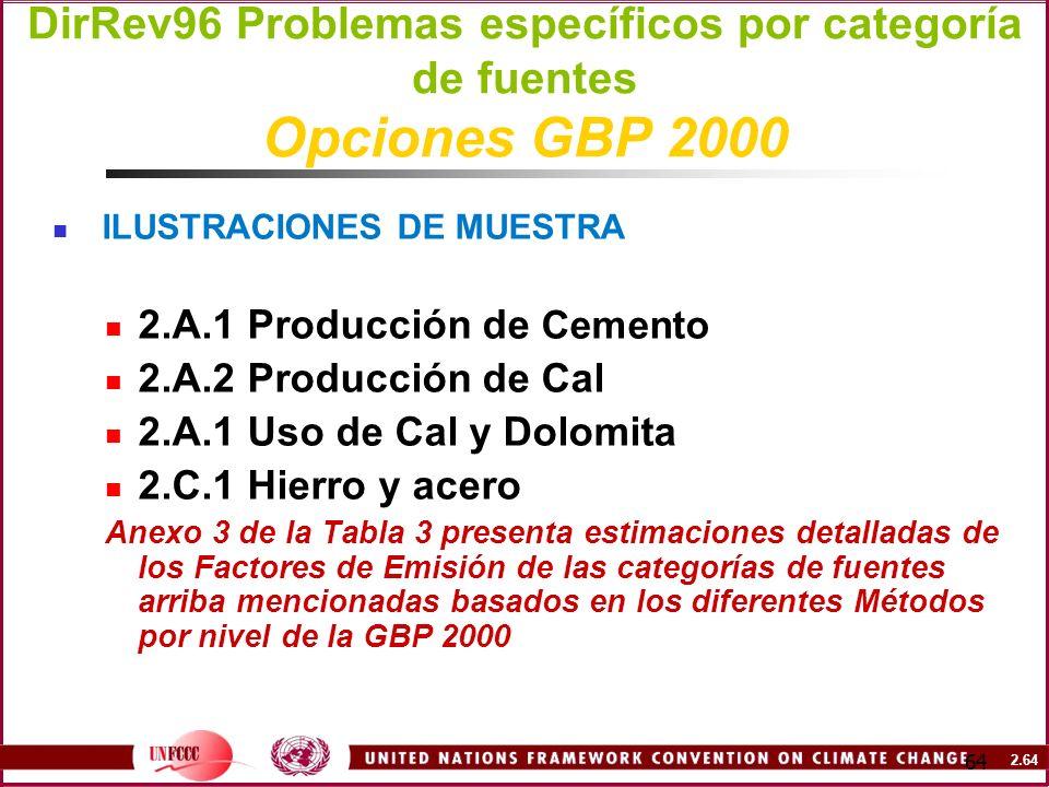 DirRev96 Problemas específicos por categoría de fuentes Opciones GBP 2000