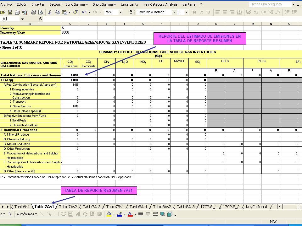 REPORTE DEL ESTIMADO DE EMISIONES EN LA TABLA DE REPORTE RESUMEN