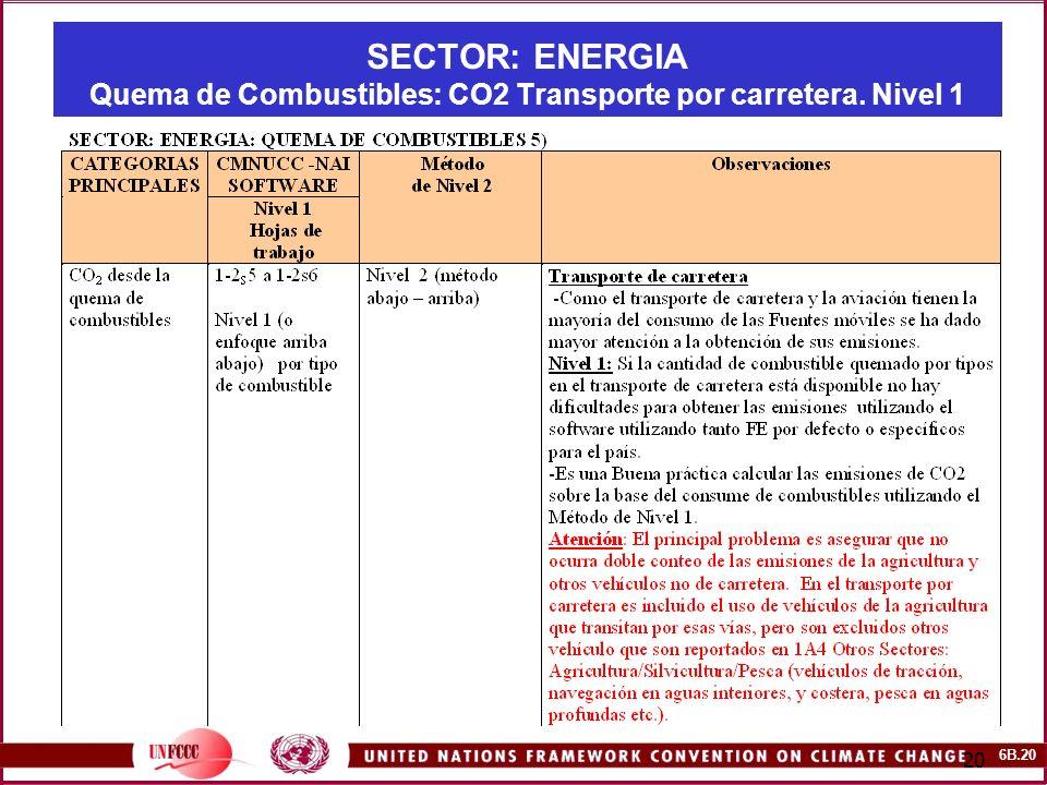 SECTOR: ENERGIA Quema de Combustibles: CO2 Transporte por carretera