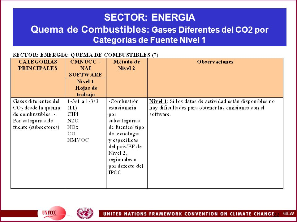 SECTOR: ENERGIA Quema de Combustibles: Gases Diferentes del CO2 por Categorías de Fuente Nivel 1