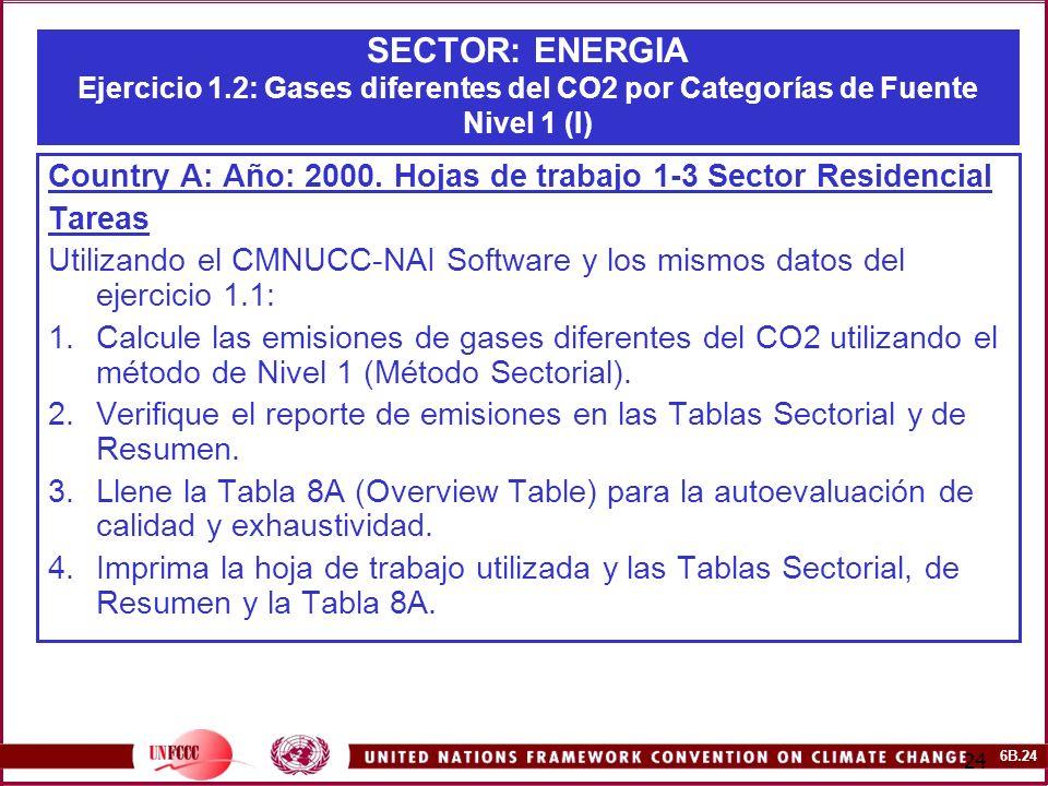 SECTOR: ENERGIA Ejercicio 1