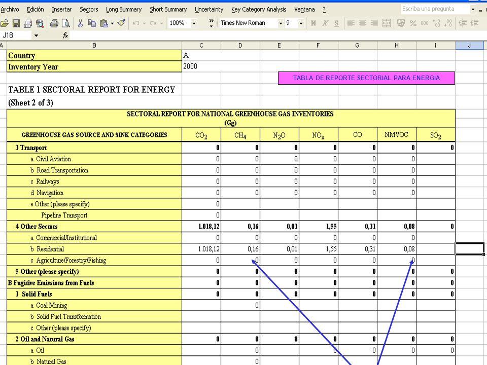 TABLA DE REPORTE SECTORIAL PARA ENERGIA