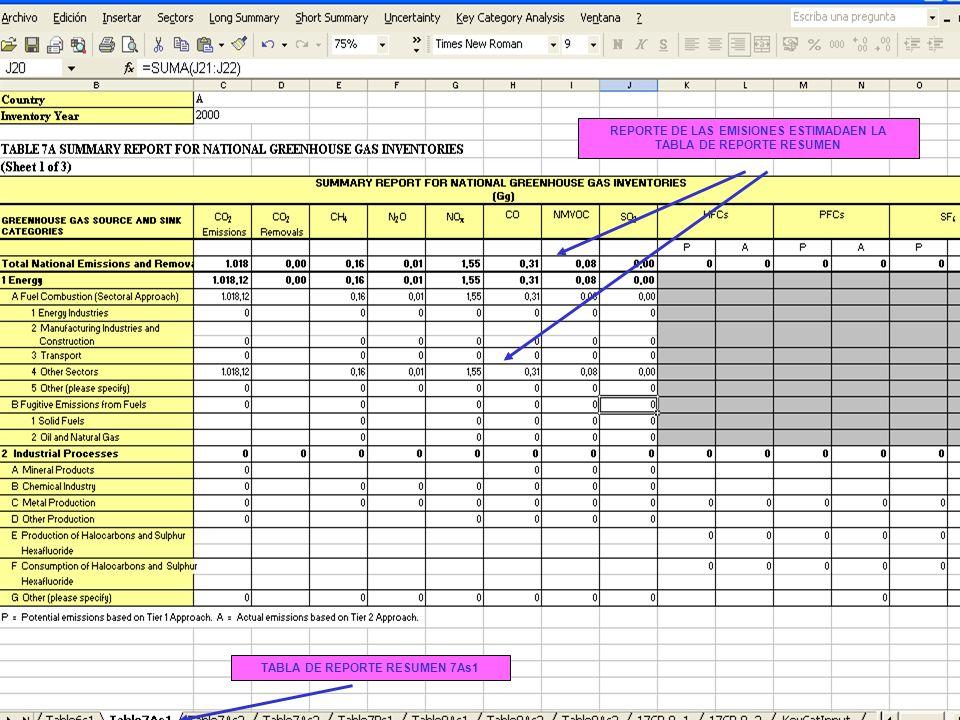 REPORTE DE LAS EMISIONES ESTIMADAEN LA TABLA DE REPORTE RESUMEN