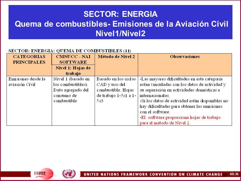 SECTOR: ENERGIA Quema de combustibles- Emisiones de la Aviación Civil Nivel1/Nivel2