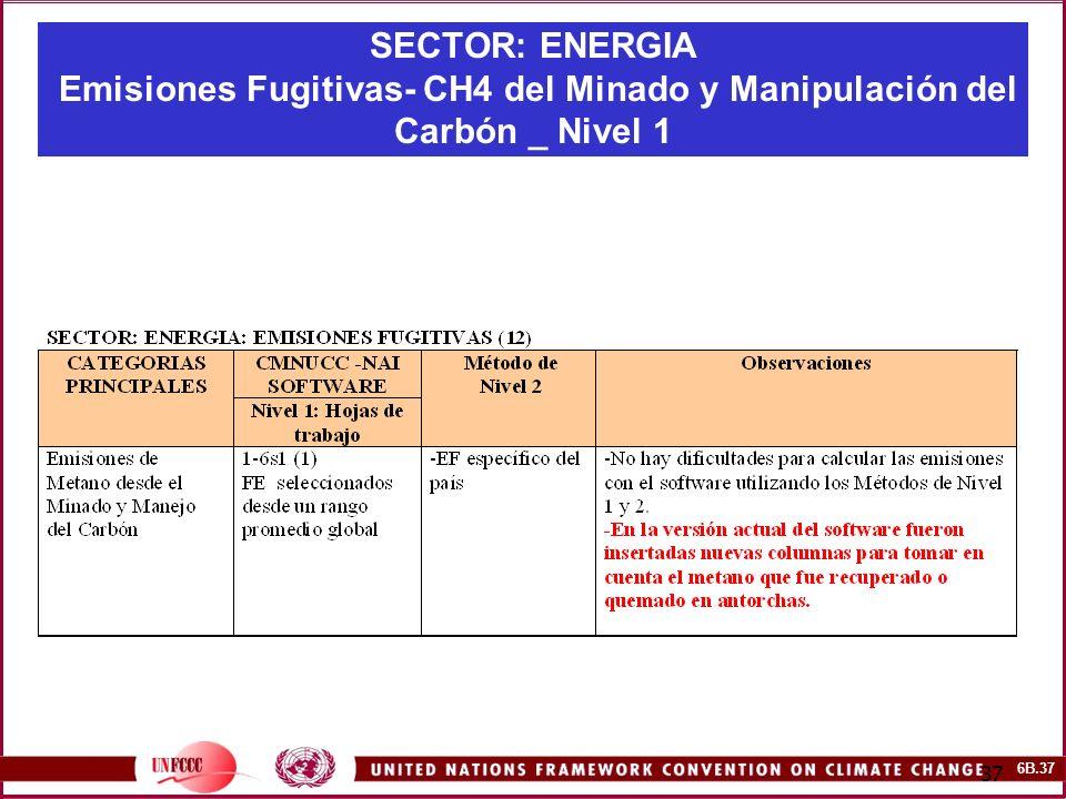 SECTOR: ENERGIA Emisiones Fugitivas- CH4 del Minado y Manipulación del Carbón _ Nivel 1