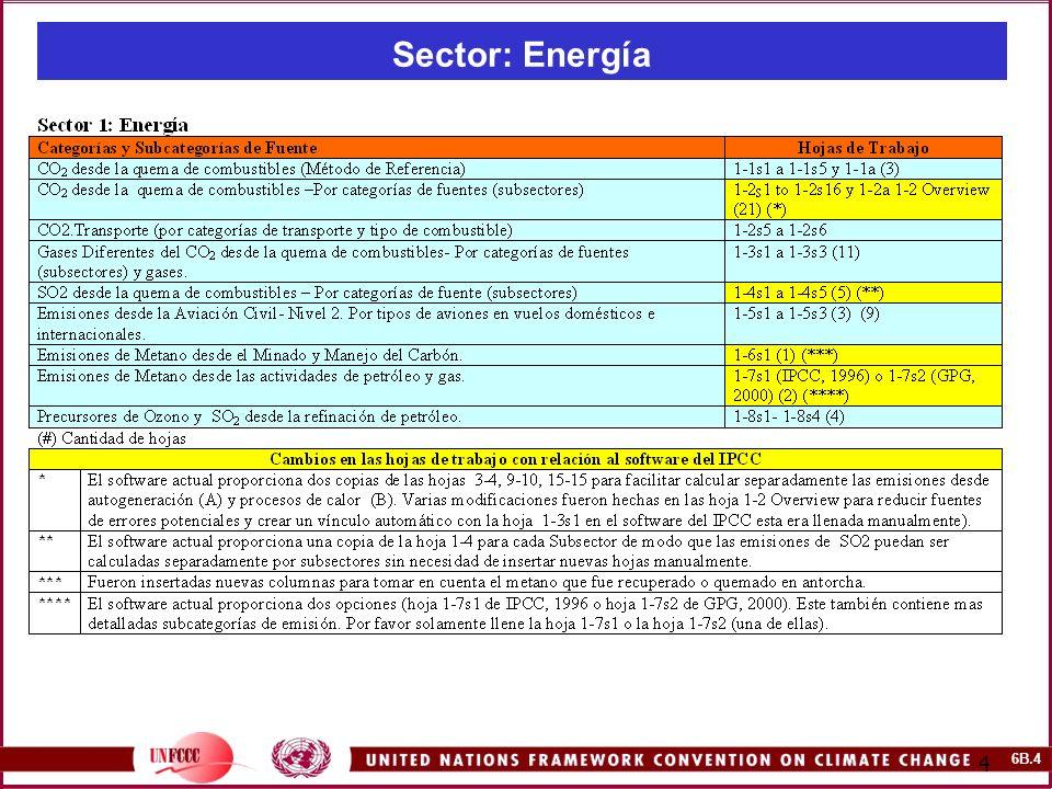 Sector: Energía