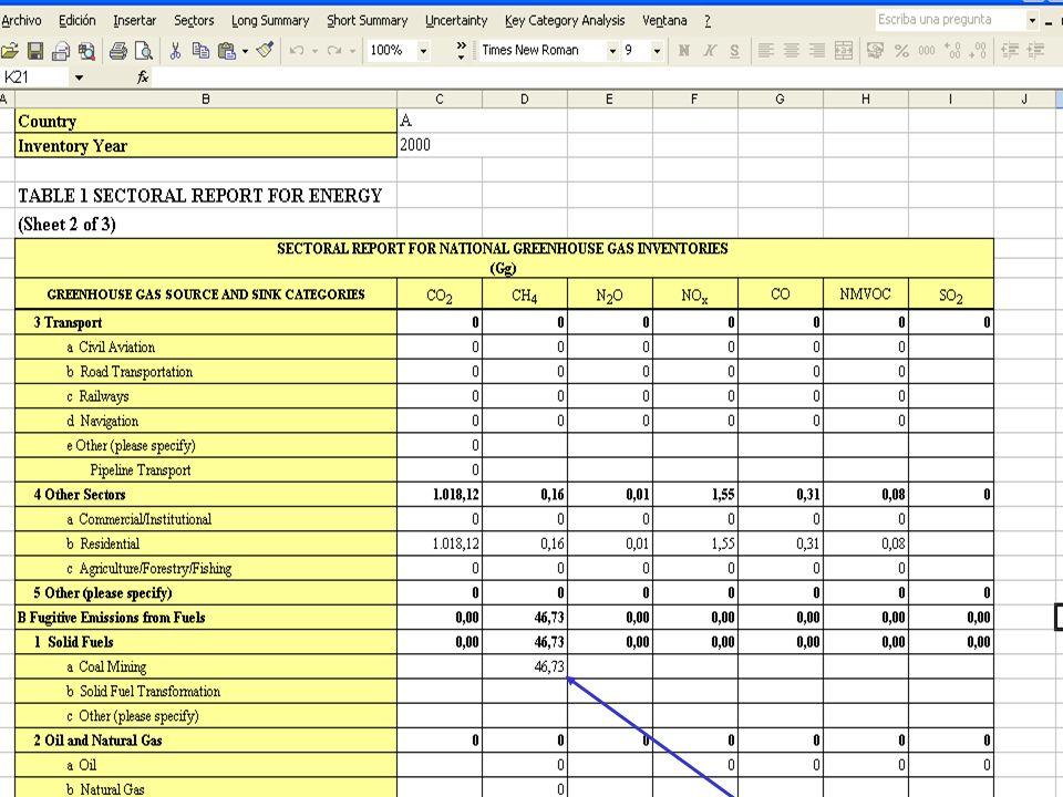 REPORTE DE LAS EMISIONES DE CH4 EN LA TABLA DE REPORTE SECTORIAL PARA ENERGIA
