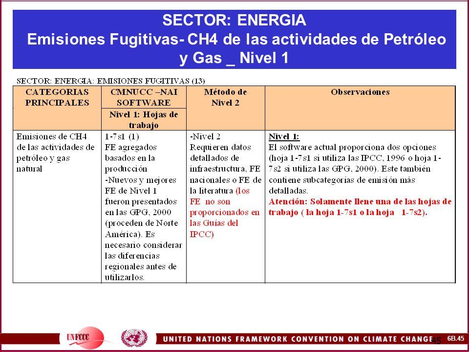 SECTOR: ENERGIA Emisiones Fugitivas- CH4 de las actividades de Petróleo y Gas _ Nivel 1