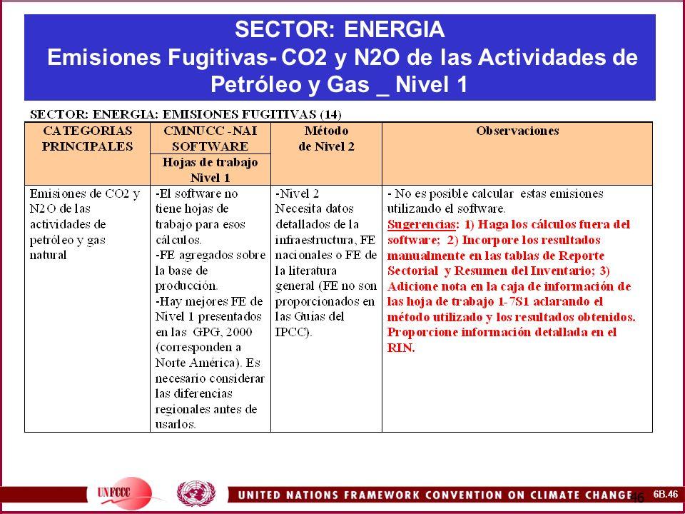 SECTOR: ENERGIA Emisiones Fugitivas- CO2 y N2O de las Actividades de Petróleo y Gas _ Nivel 1