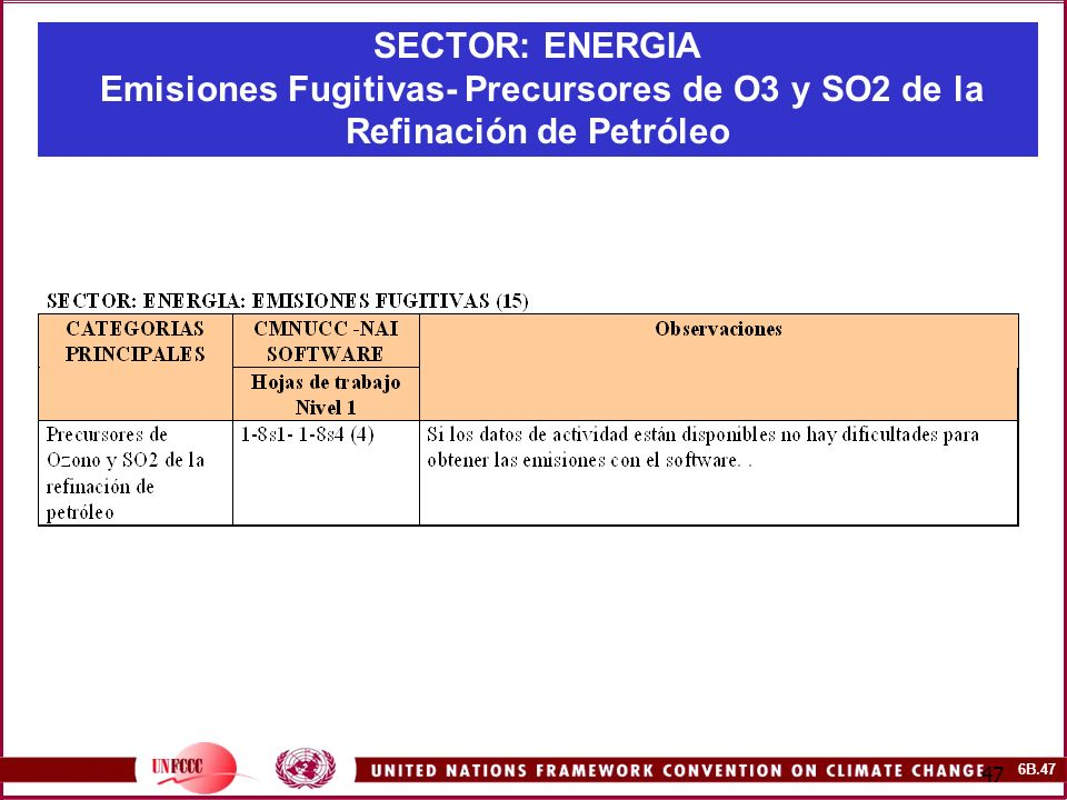 SECTOR: ENERGIA Emisiones Fugitivas- Precursores de O3 y SO2 de la Refinación de Petróleo