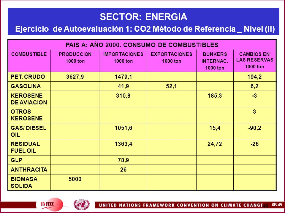PAIS A: AÑO 2000. CONSUMO DE COMBUSTIBLES CAMBIOS EN LAS RESERVAS
