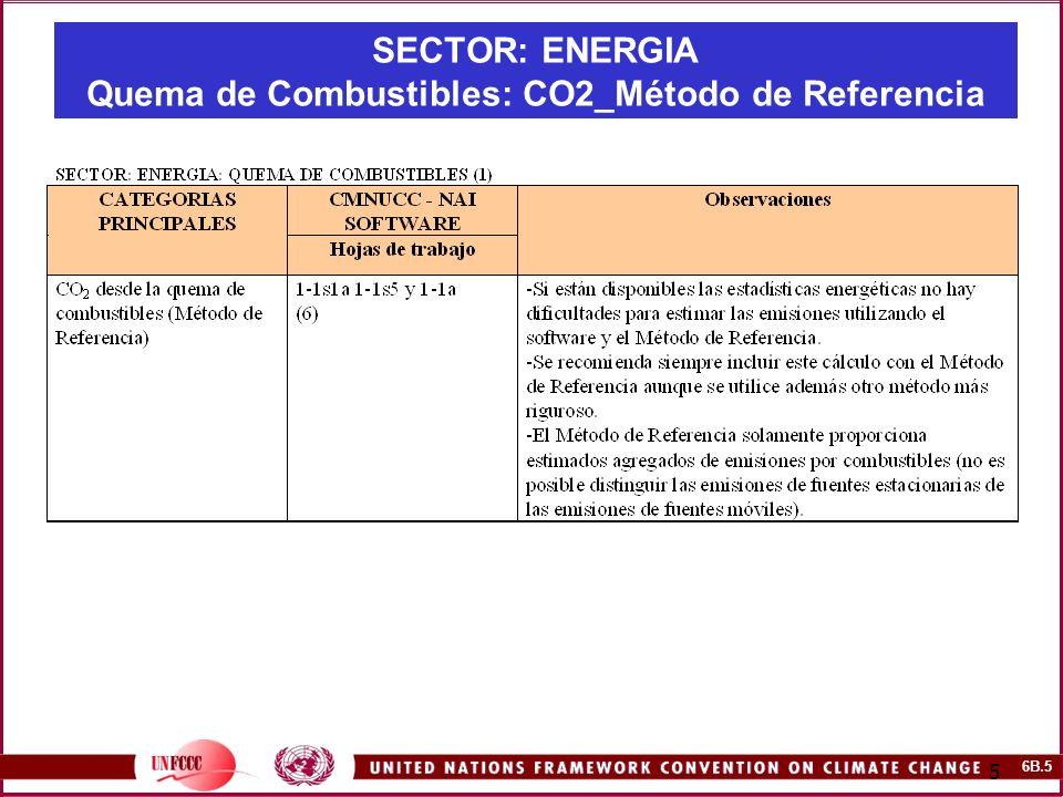 SECTOR: ENERGIA Quema de Combustibles: CO2_Método de Referencia