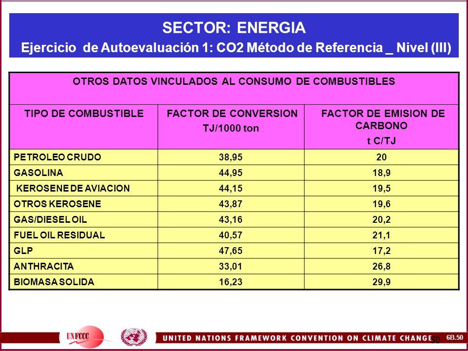 SECTOR: ENERGIA Ejercicio de Autoevaluación 1: CO2 Método de Referencia _ Nivel (III)