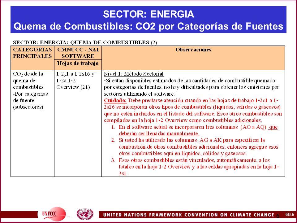 SECTOR: ENERGIA Quema de Combustibles: CO2 por Categorías de Fuentes