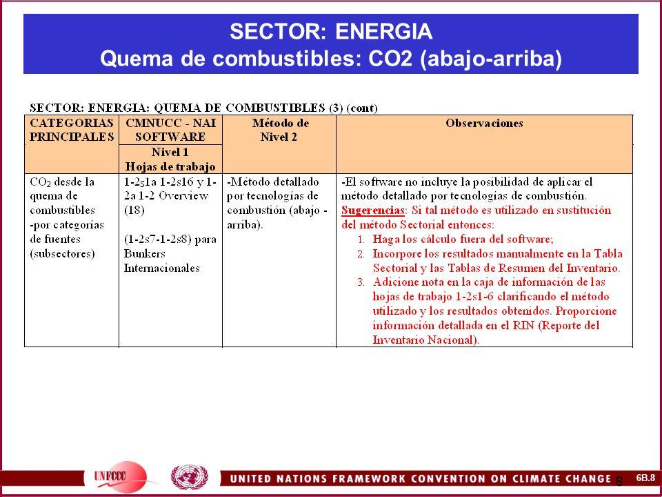 SECTOR: ENERGIA Quema de combustibles: CO2 (abajo-arriba)