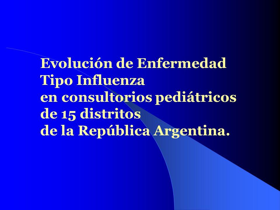 Evolución de Enfermedad Tipo Influenza en consultorios pediátricos de 15 distritos de la República Argentina.