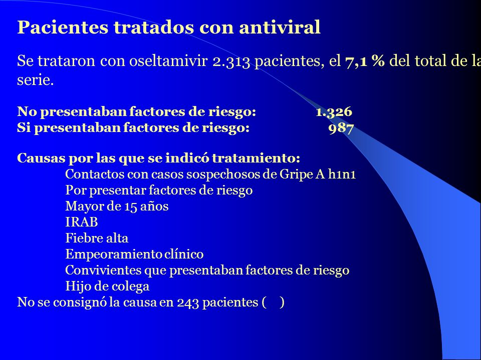 Pacientes tratados con antiviral