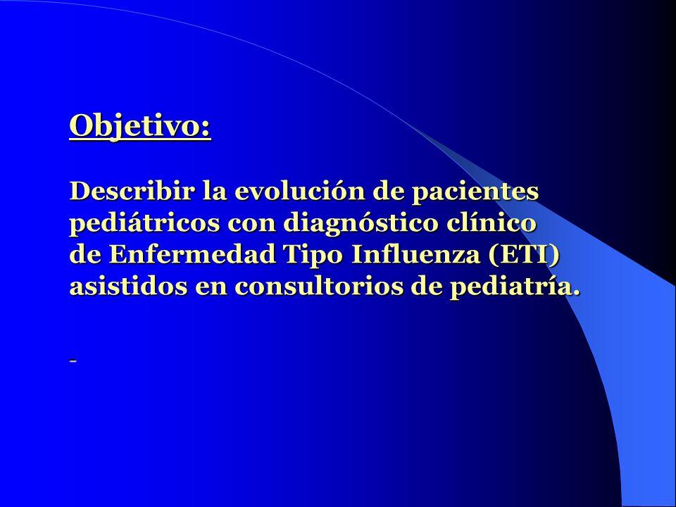 Objetivo: Describir la evolución de pacientes pediátricos con diagnóstico clínico de Enfermedad Tipo Influenza (ETI) asistidos en consultorios de pediatría.