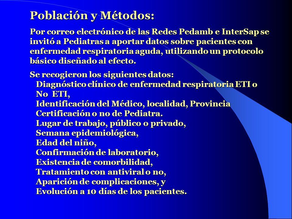 Población y Métodos: Por correo electrónico de las Redes Pedamb e InterSap se invitó a Pediatras a aportar datos sobre pacientes con enfermedad respiratoria aguda, utilizando un protocolo básico diseñado al efecto.