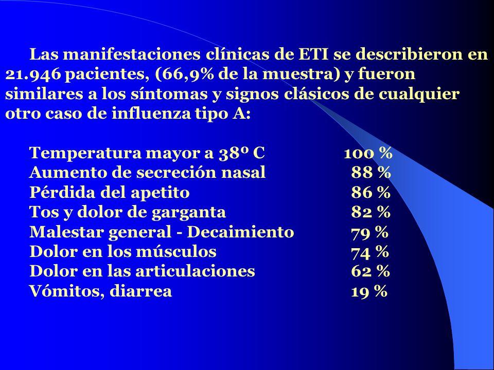 Las manifestaciones clínicas de ETI se describieron en 21