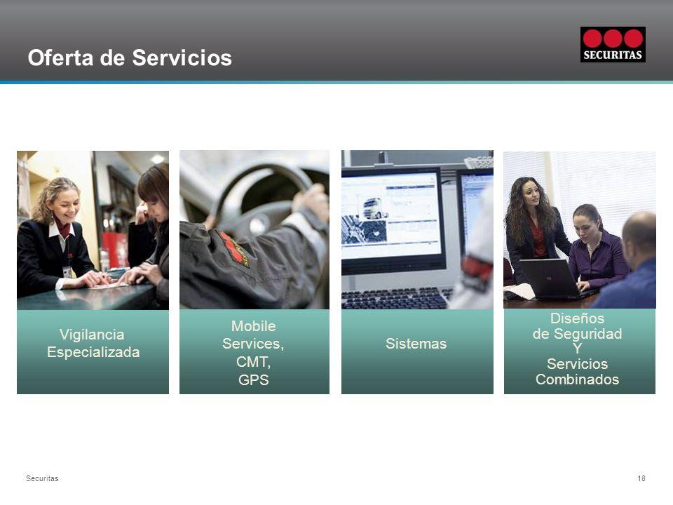 Oferta de Servicios Diseños de Seguridad Y Servicios Combinados Mobile
