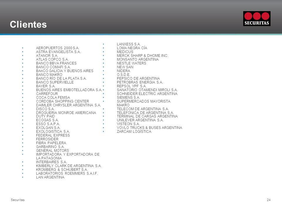 Clientes LANXESS S.A. AEROPUERTOS 2000 S.A. LOMA NEGRA CÍA