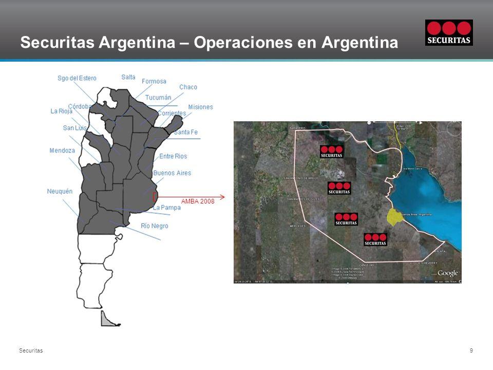 Securitas Argentina – Operaciones en Argentina