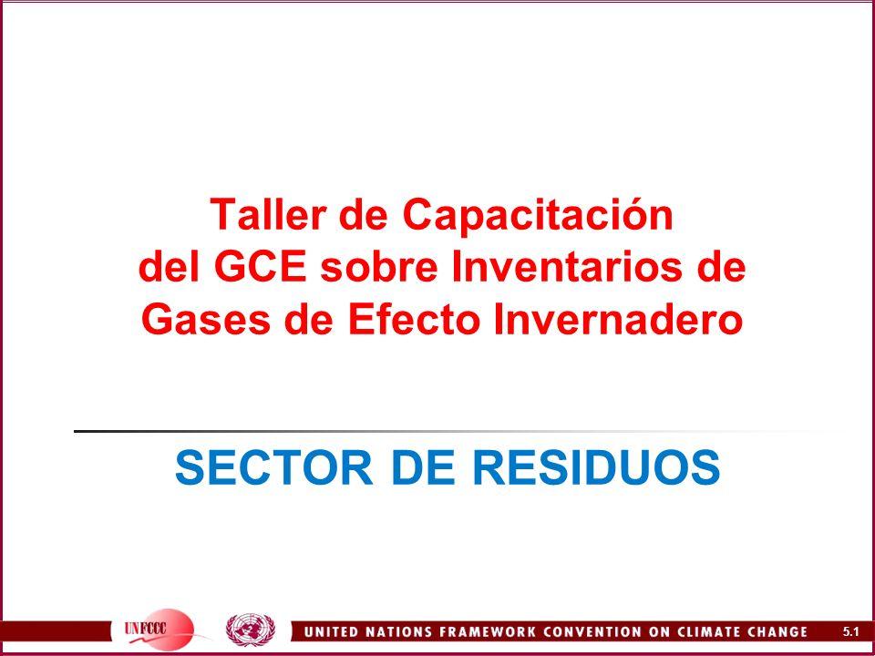 Taller de Capacitación del GCE sobre Inventarios de Gases de Efecto Invernadero SECTOR DE RESIDUOS