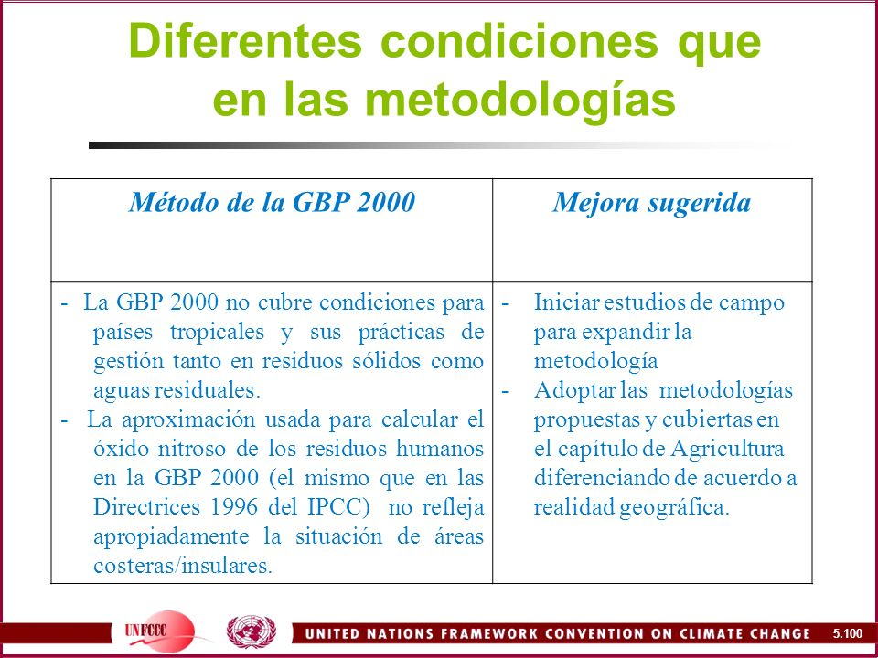 Diferentes condiciones que en las metodologías