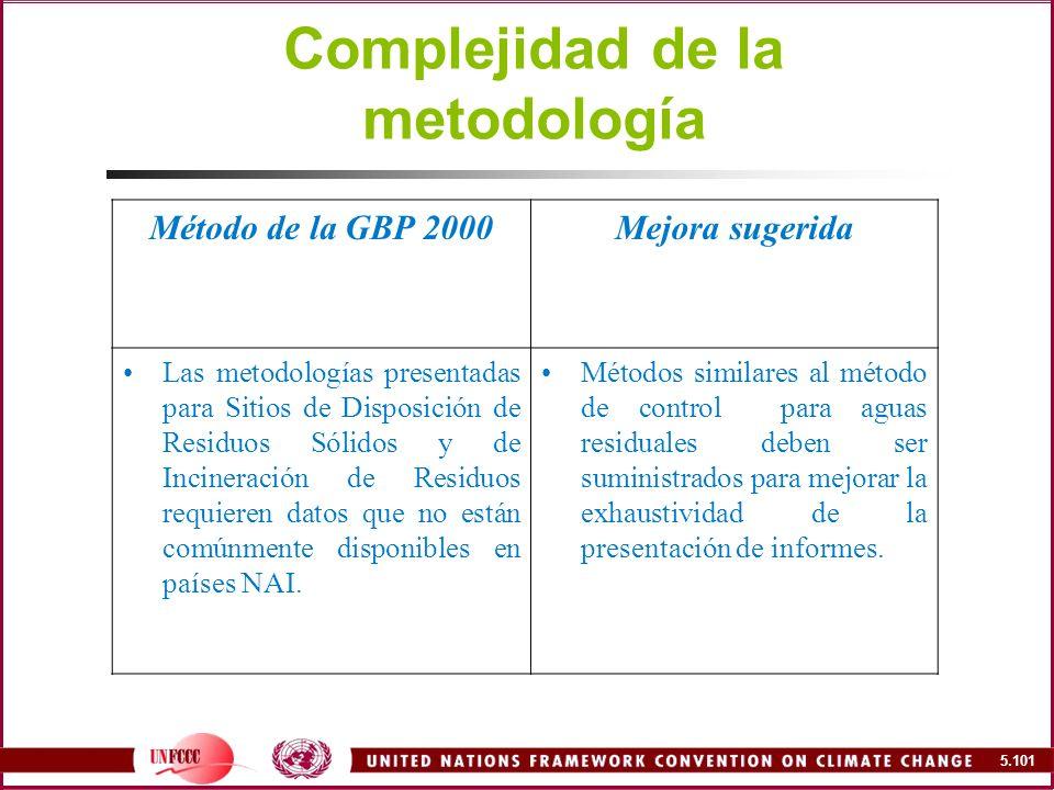 Complejidad de la metodología