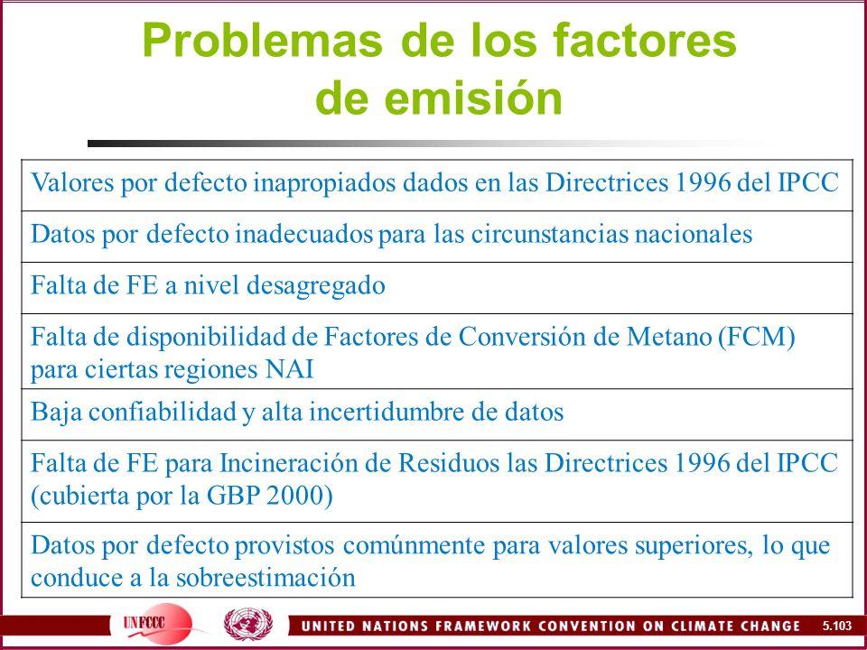 Problemas de los factores de emisión