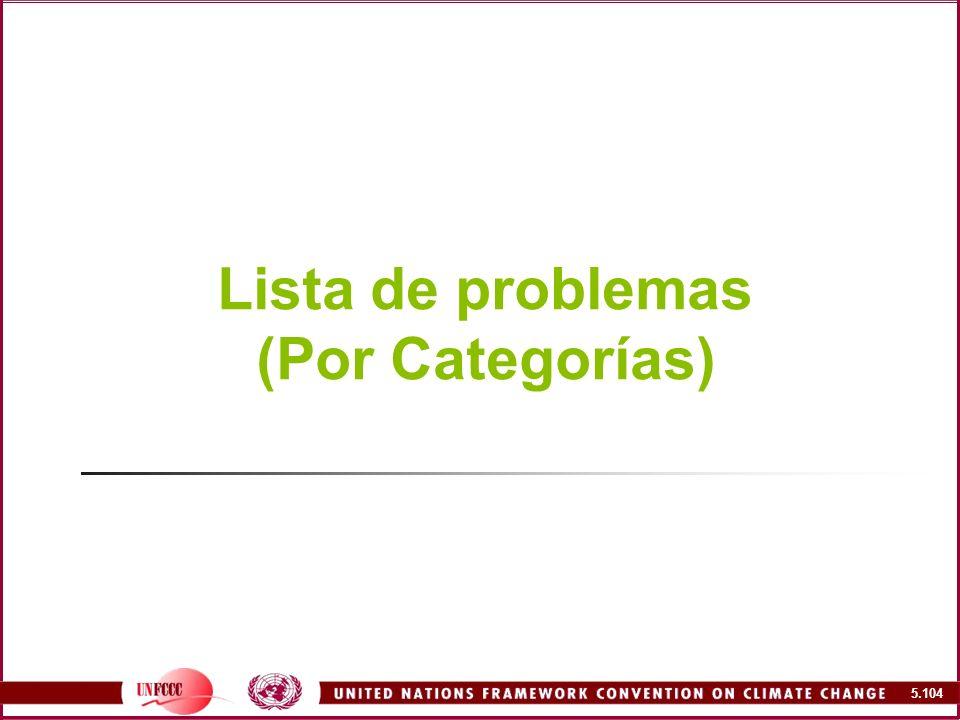 Lista de problemas (Por Categorías)