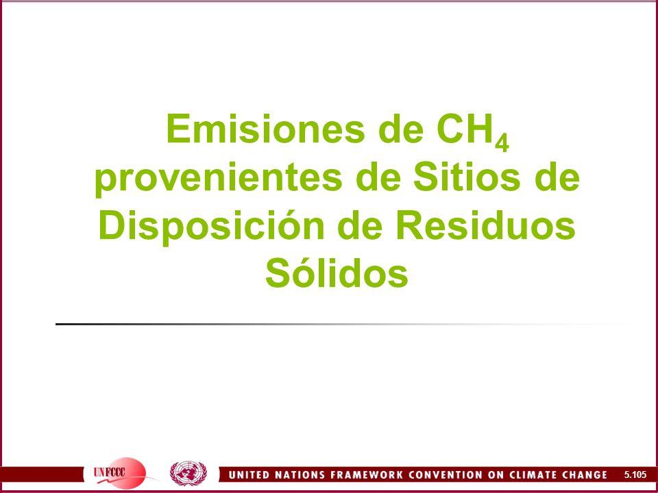 Emisiones de CH4 provenientes de Sitios de Disposición de Residuos Sólidos