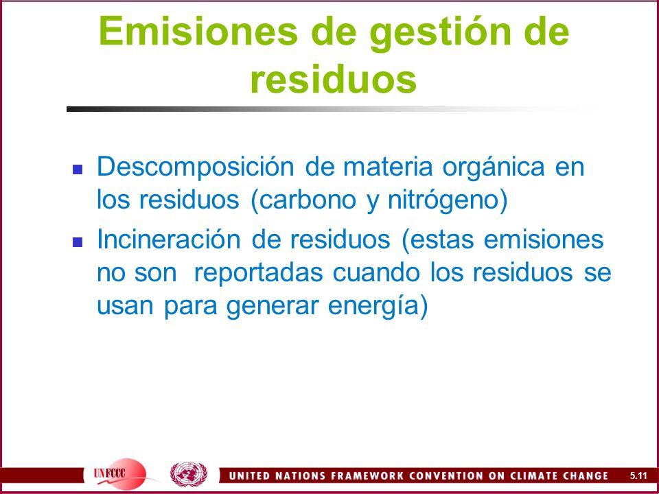 Emisiones de gestión de residuos