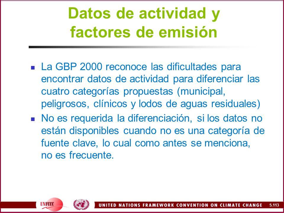 Datos de actividad y factores de emisión