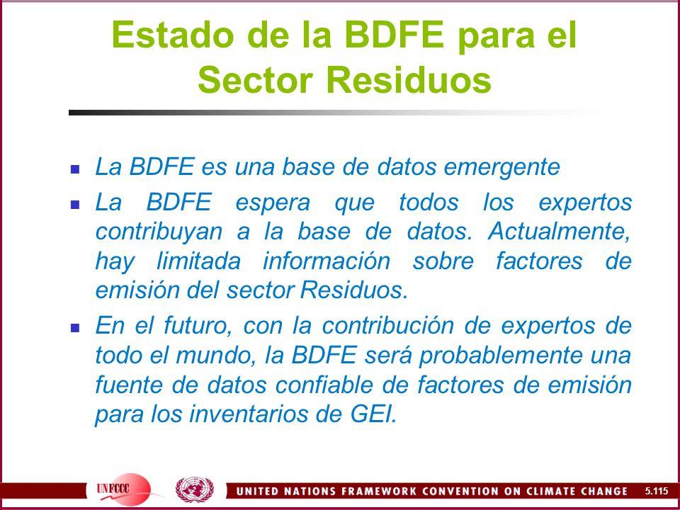 Estado de la BDFE para el Sector Residuos