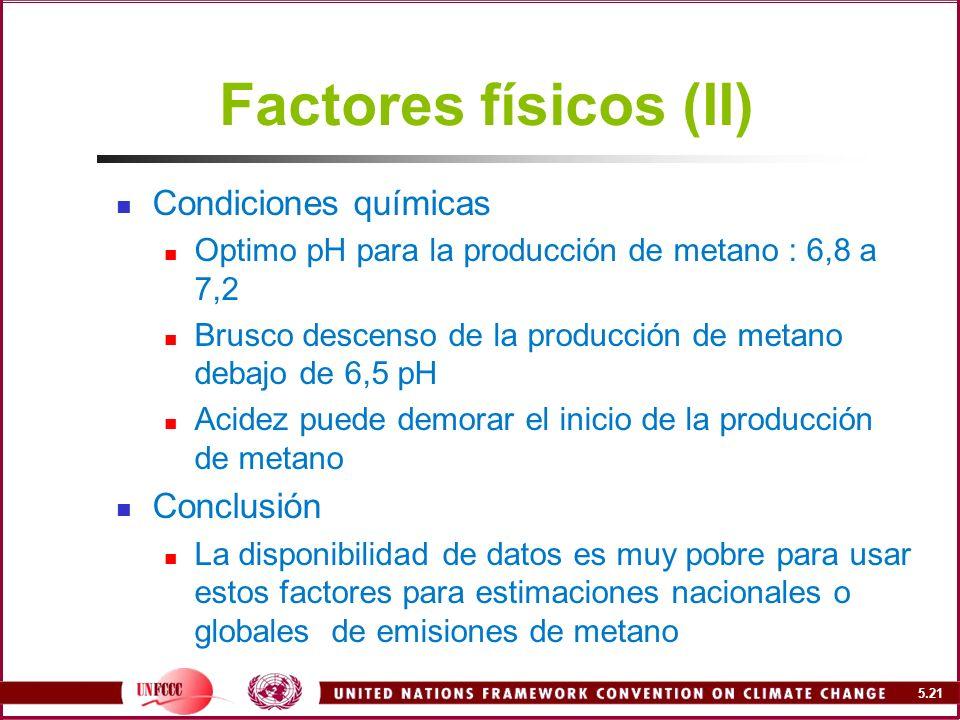 Factores físicos (II) Condiciones químicas Conclusión