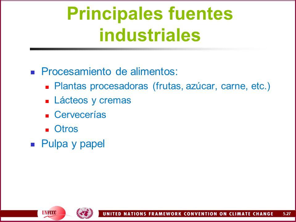 Principales fuentes industriales