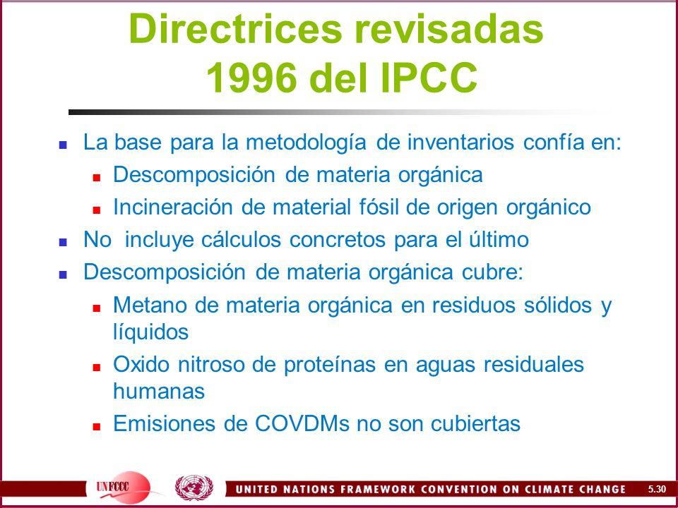 Directrices revisadas 1996 del IPCC
