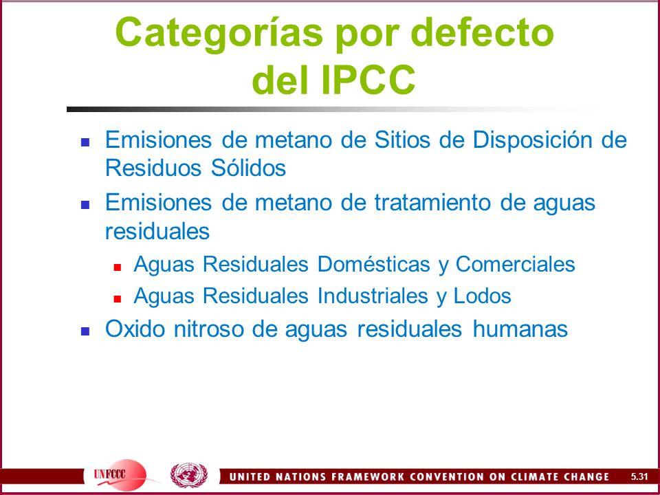 Categorías por defecto del IPCC