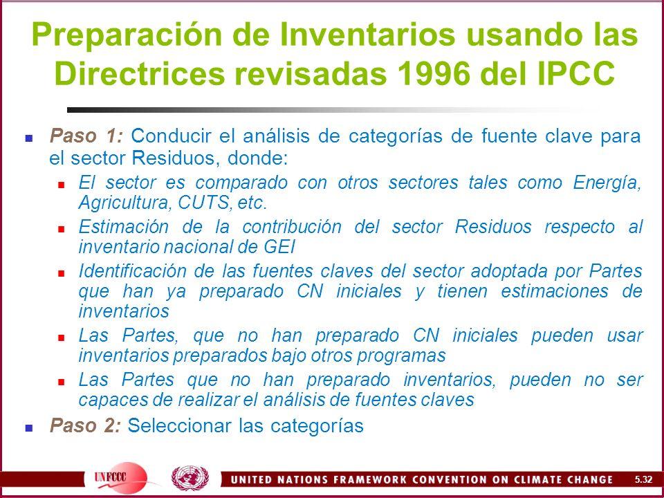 Preparación de Inventarios usando las Directrices revisadas 1996 del IPCC