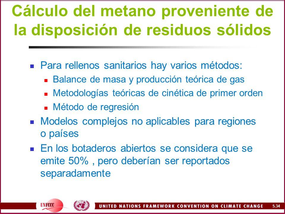 Cálculo del metano proveniente de la disposición de residuos sólidos