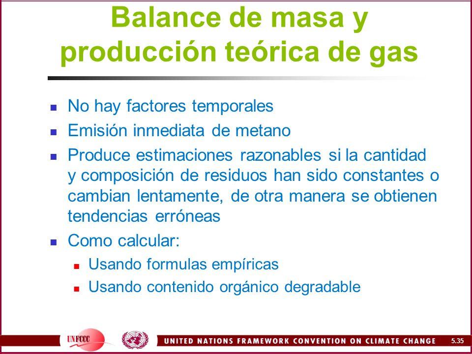 Balance de masa y producción teórica de gas