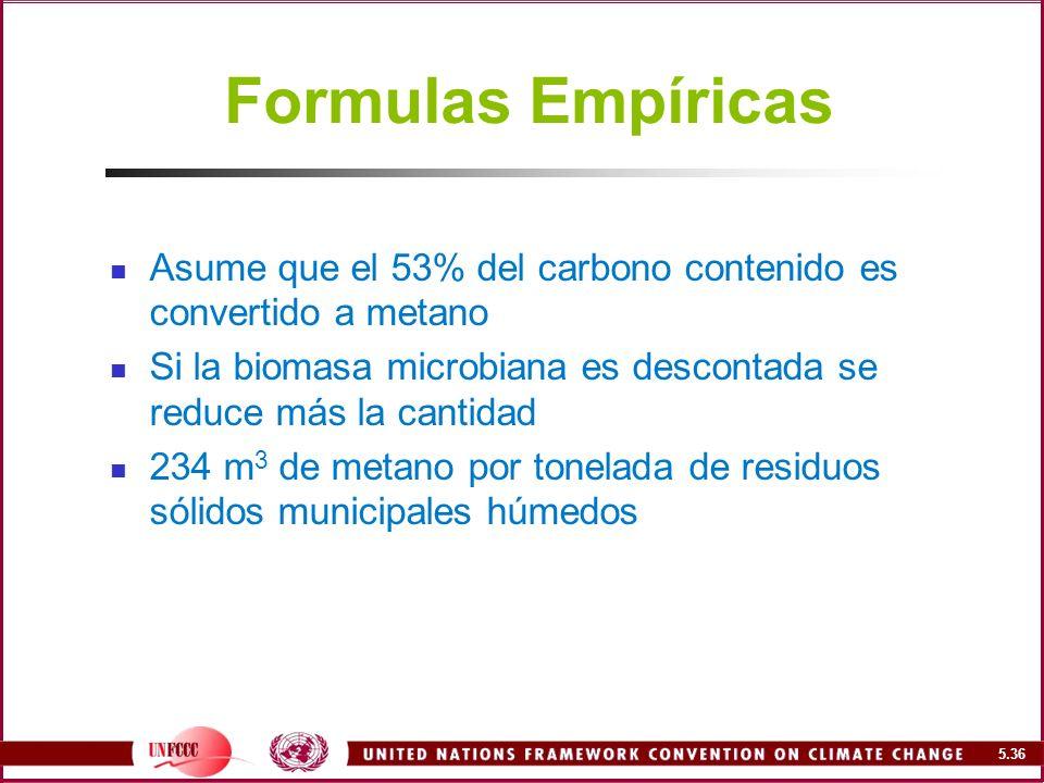 Formulas Empíricas Asume que el 53% del carbono contenido es convertido a metano. Si la biomasa microbiana es descontada se reduce más la cantidad.