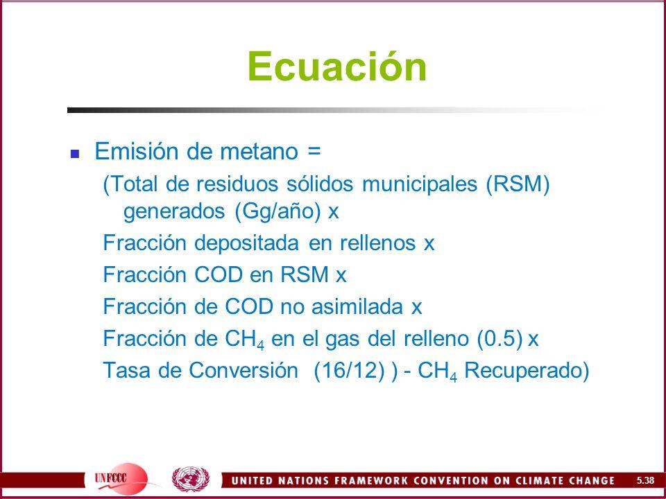 Ecuación Emisión de metano =