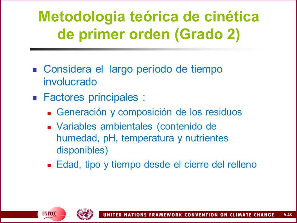 Metodologia teórica de cinética de primer orden (Grado 2)