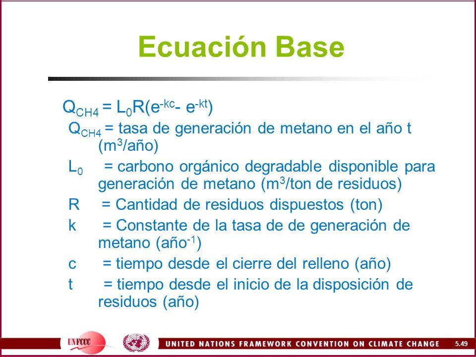 Ecuación Base QCH4 = L0R(e-kc- e-kt)