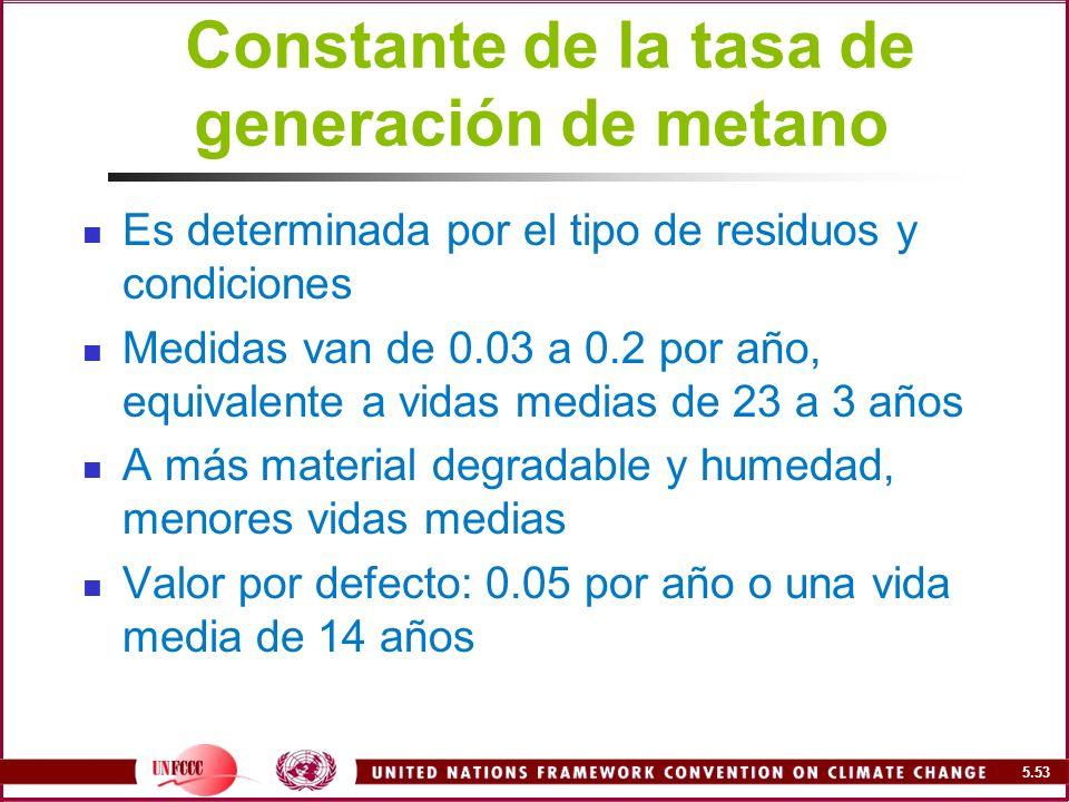 Constante de la tasa de generación de metano